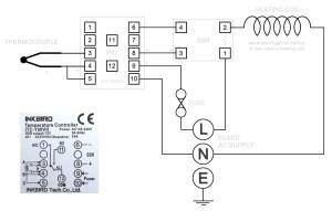 PID Inkbird ITC100VH wiring usage overview