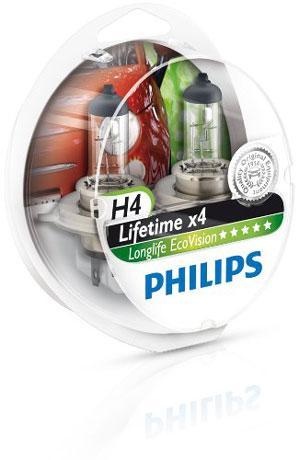 Come scegliere le lampadine H4 per auto