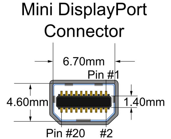 Mini_DisplayPort_(connector)