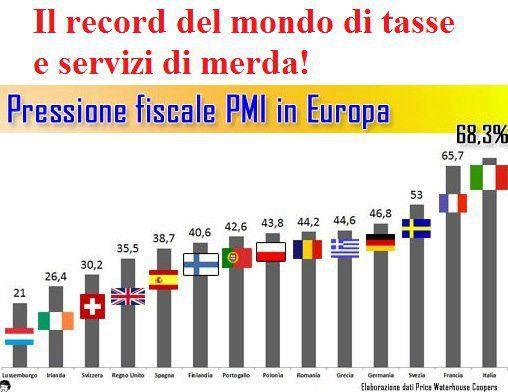 PRESSIONE FISCALE PMI IN EUROPA
