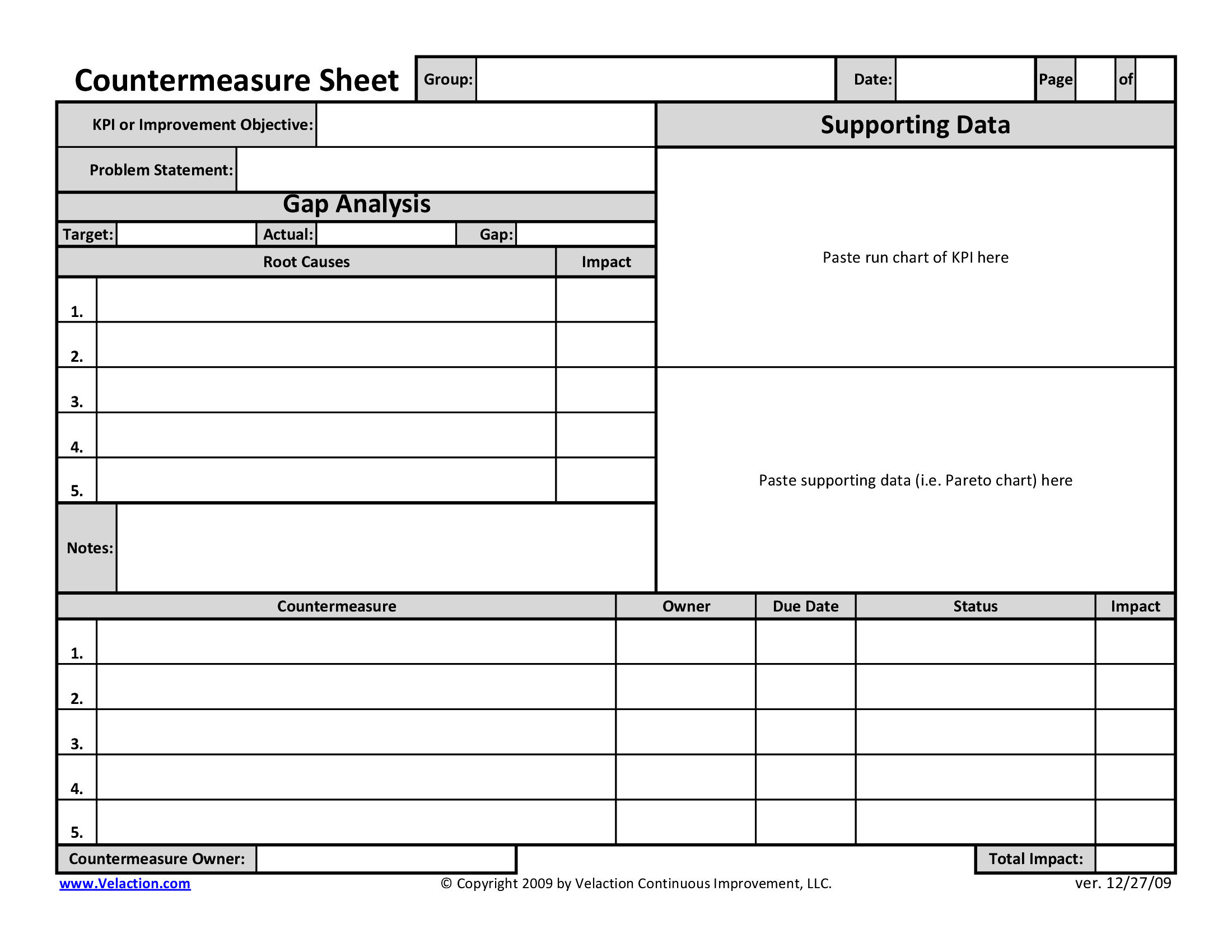 Countermeasure Sheet