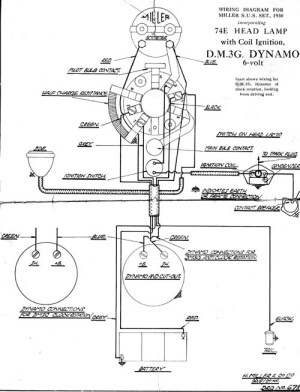 Electrics Wiring Diagrams | The Velocette Owners Club