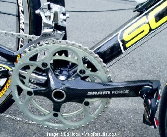 SRAM Force Groupset