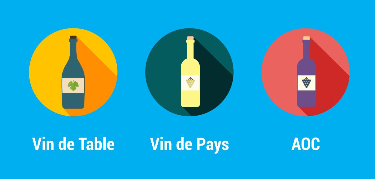 O que é Vin de Pays?
