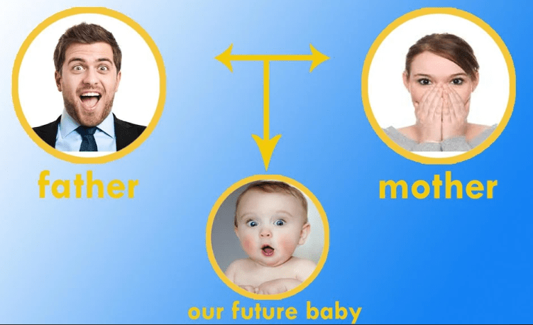 Your Future Baby Face generator