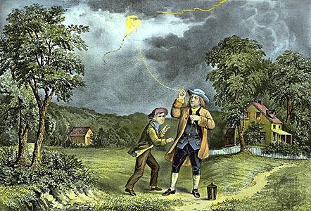 Breve historia de la electricidad y el magnetismo