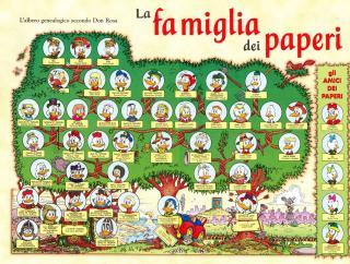 L'albero genealogico dei Paperi