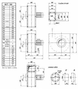 Mjerna skica srednjetlačnog centrifugalnog ventilatora NVT 160