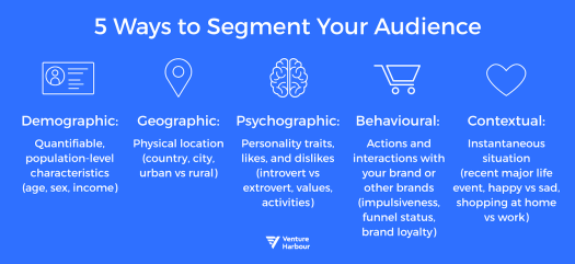 5 Ways to Segment Your Audience