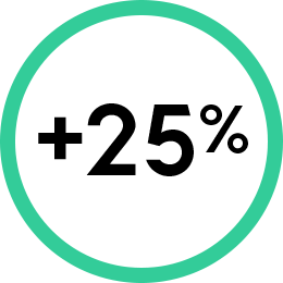 +25% ORGANIC SEARCH TO WEBSITE