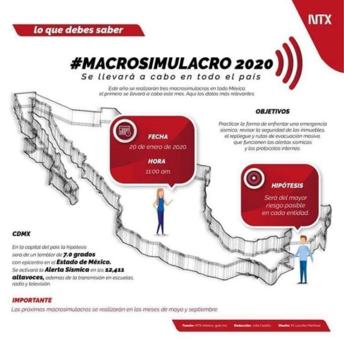Macro simulacro 2020