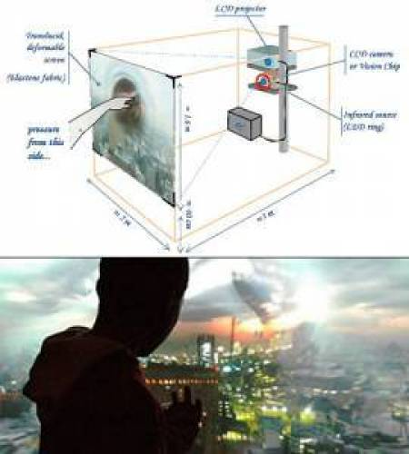 projector_interactive