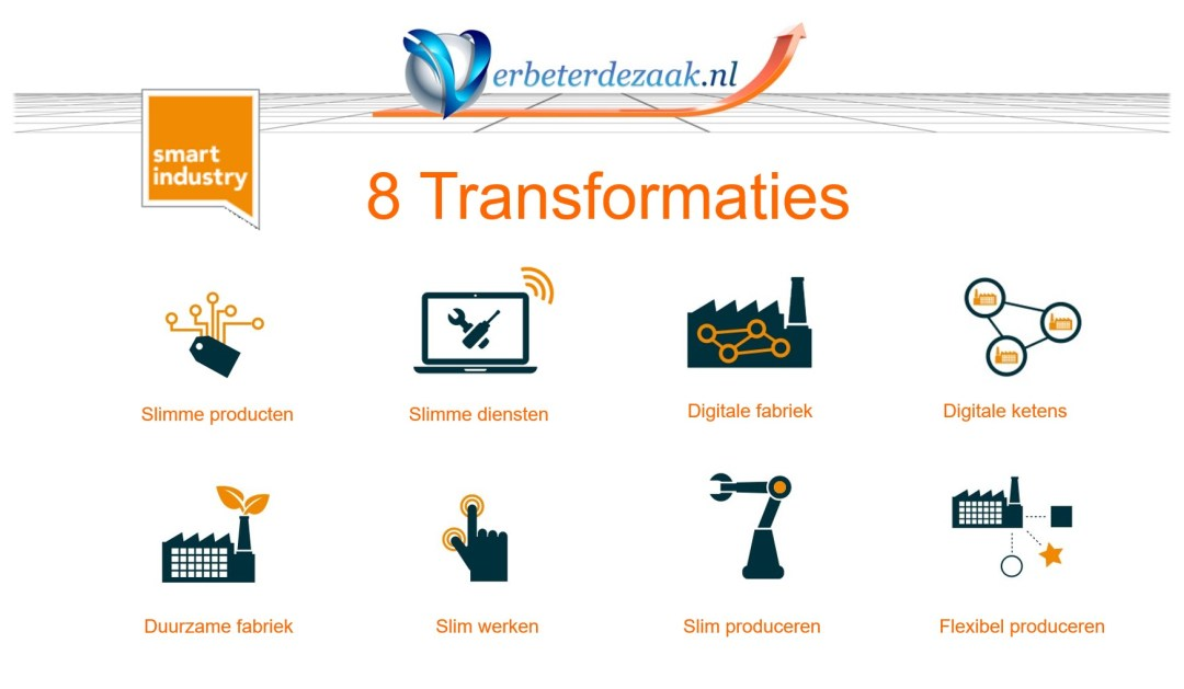 Smart industry transformations