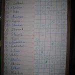 Hongrie douze points! Hungary twelve points!