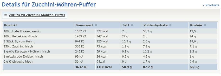 puffer_fddb