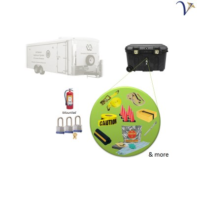 Trailer Hardware Safety Package (RT-BP-HSP)