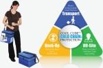 Cold Chain Compliance | Response-Friendly® Mobile ER | Mitigate the Risk