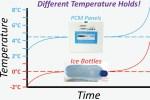 Temp Holding PCM Panels | ACS Preparedness | Mobile Vaccination Clinic