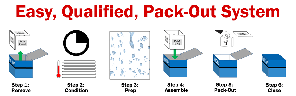 easy-qualified-packout-system-2018