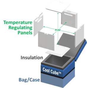 Cool Cube™ exploded view