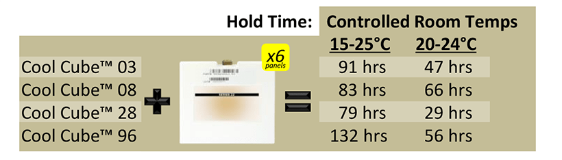 Hold-temps-Series-22 PCM