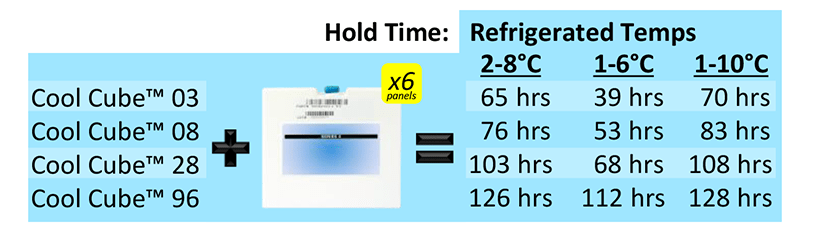 Hold-temps-Series-4