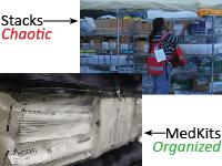 Fully Stocked Medical Kits
