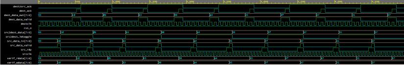 Multi-bit MCP synchronizer with feedback ack wave