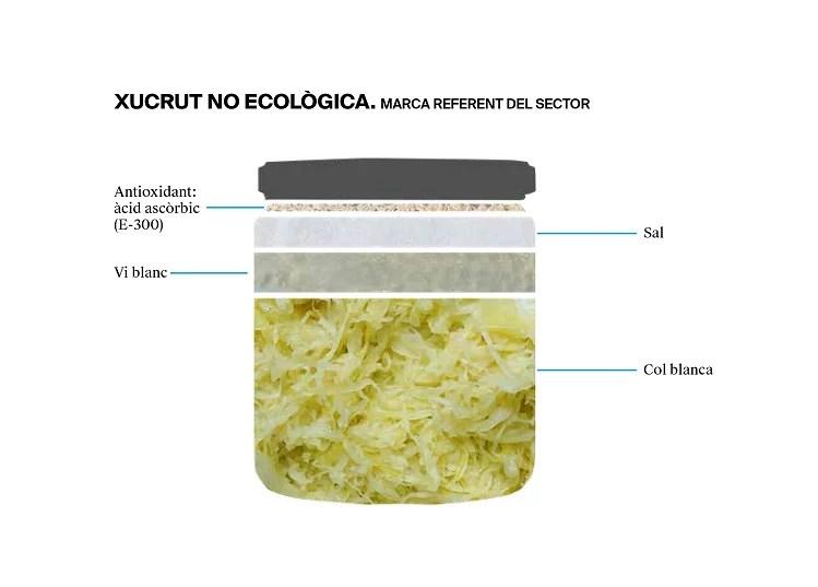 L'etiqueta d'una xucrut no ecològica - Veritas
