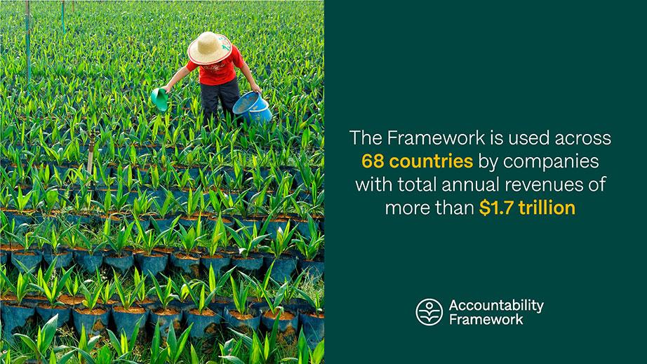 Accountability Framework Initiative-global-reach_2nd-Anniversary