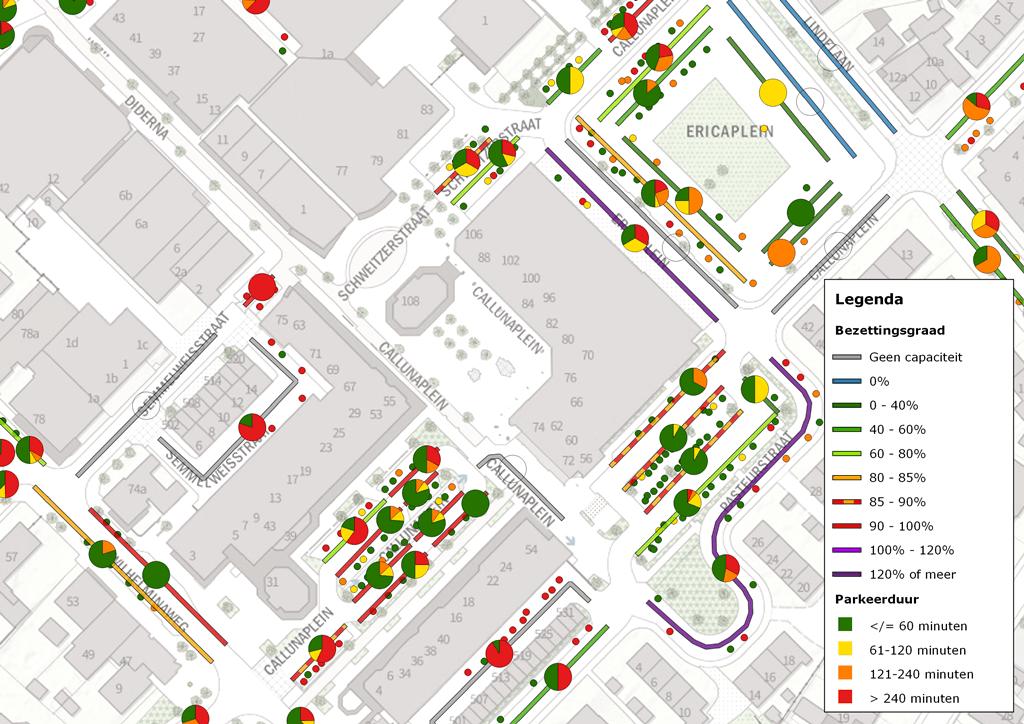 Visualisatie parkeerduur