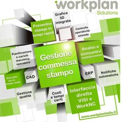WorkPLAN1