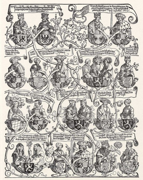 Stamboom van het vorstenhuis Wittelsbach (Erhard Schoen, ca. 1530)