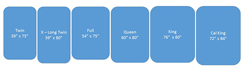 Here Are The Standard Mattress Sizes