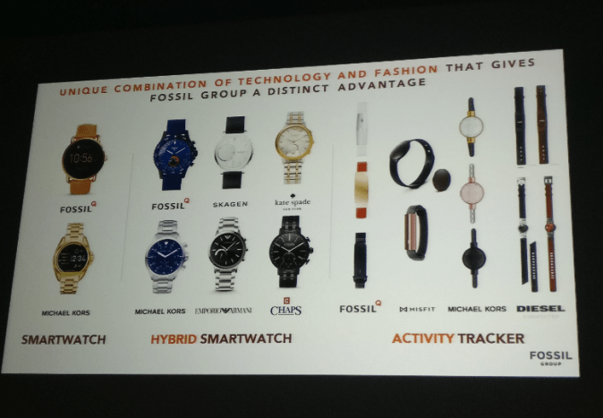 fossil-group-brands-with-wearable-tech