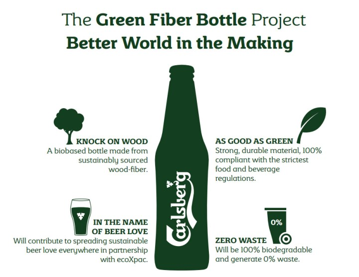 Carlsberg will soon serve beers in cardboard bottles