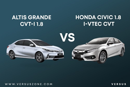 honda civic vs altis grande honda civic vs toyota grande honda civic vs toyota grande race honda civic vs toyota grande 2019 honda civic 2017 vs toyota grande 2017 honda civic oriel vs toyota grande honda civic or toyota grande honda civic 2019 vs toyota grande 2019 pakistan honda civic vs toyota altis grande honda civic vs toyota corolla grande honda civic vs toyota corolla grande race honda civic 1.8 vs toyota grande honda civic 2018 vs toyota grande 2018 race honda civic 2020 vs toyota grande 2020