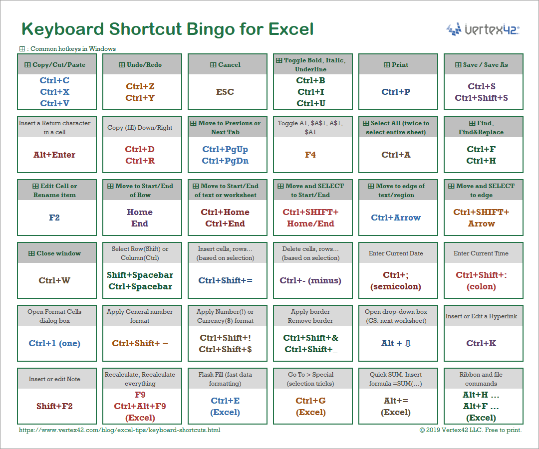 Favorite Excel Keyboard Shortcuts