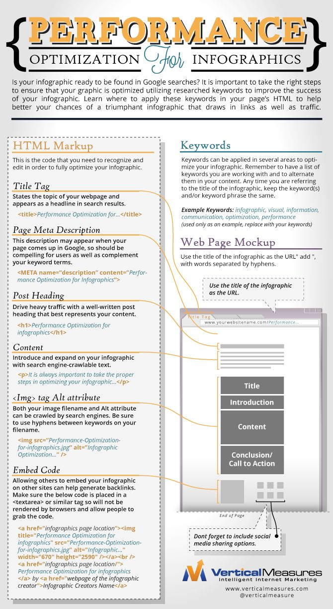 Infographic: Performance Optimization For Infographics