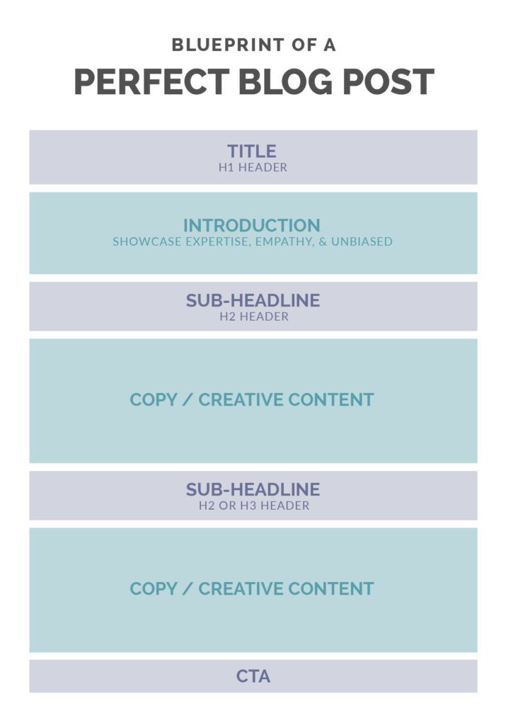 11ContentWritingBestPractices-FreeEditingChecklist