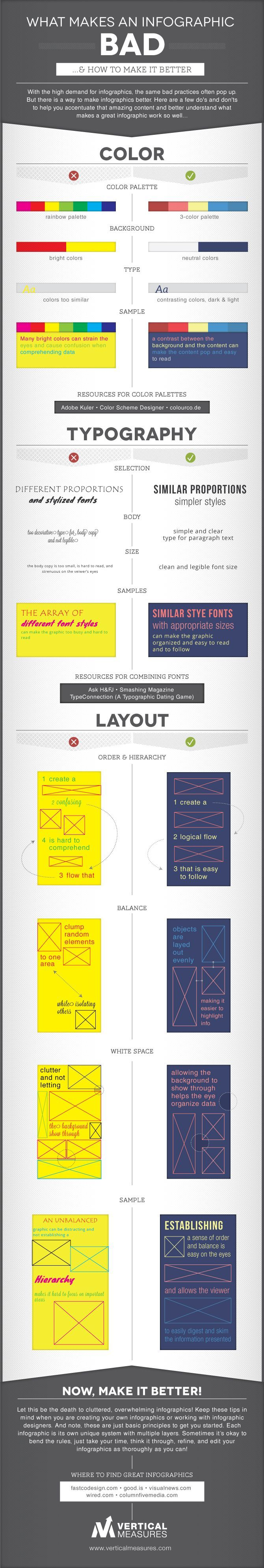 What Makes An Infographic Bad & How To Make It Better [INFOGRAPHIC]