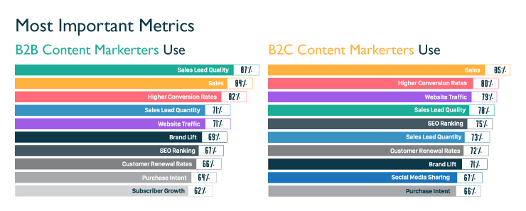 Intro-to-the-Customer-Journey-Important-Metrics