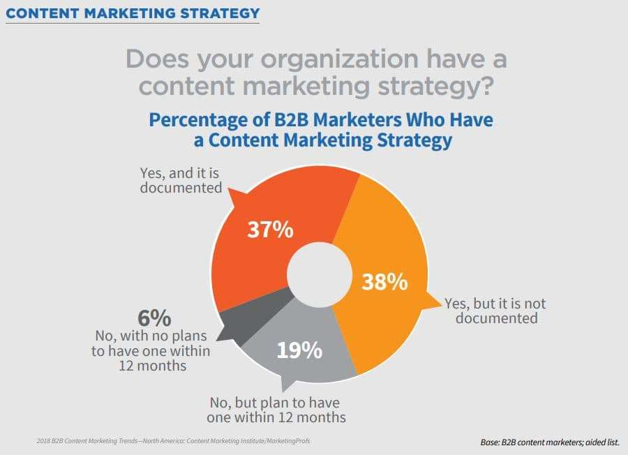 Know-Before-Engaging-Digital-Marketing-Agency-Strategy