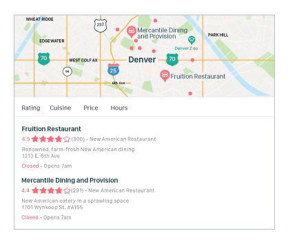 Why-Prioritize-Local-SEO-SERP