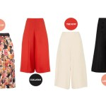 what to wear during the indian monsoon