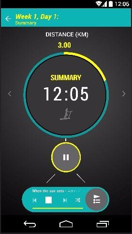 Gul Panag, App, technology