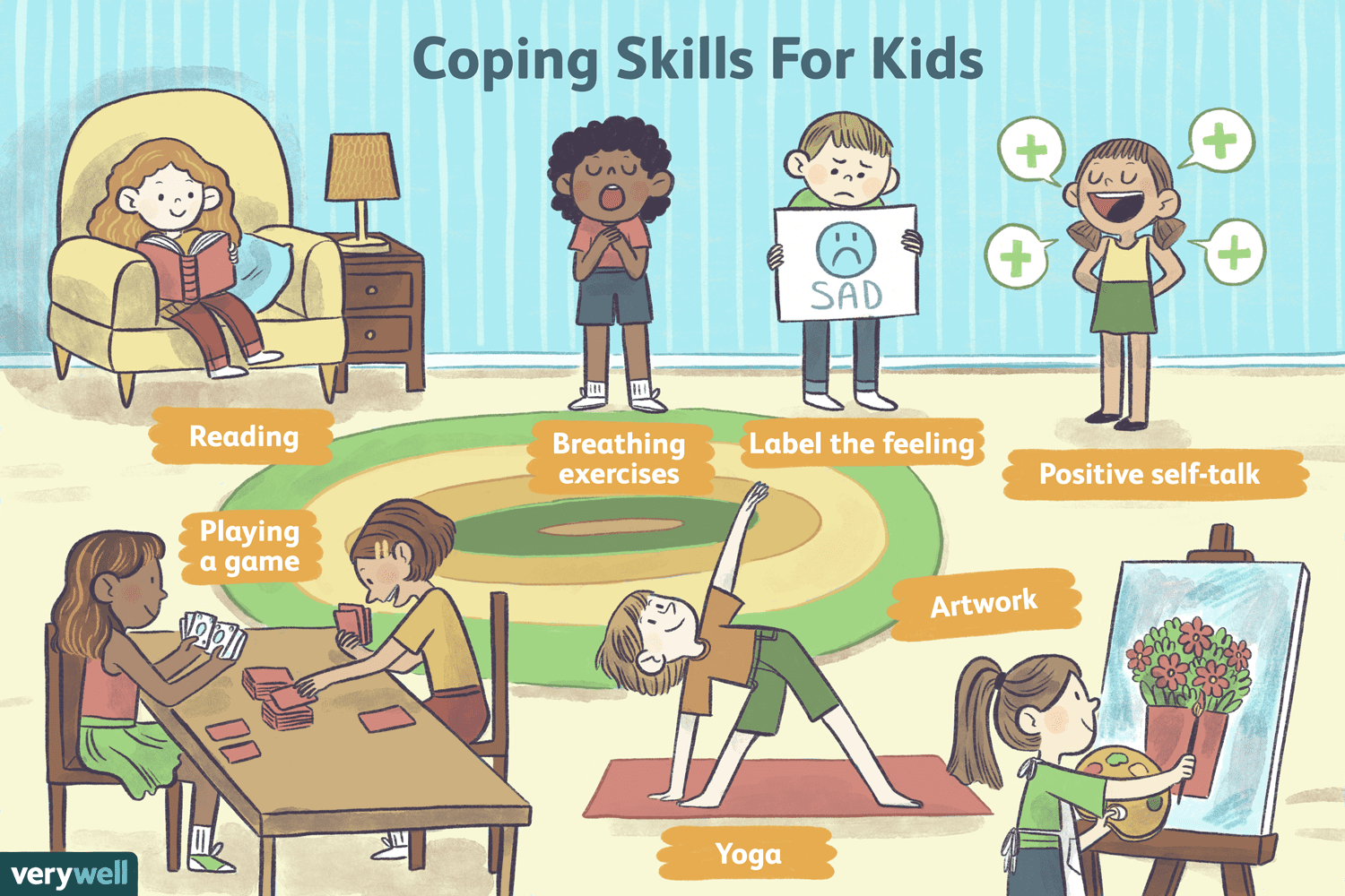 Coping Strategies For Kids