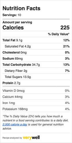Rhubarb Pie Nutritional Facts