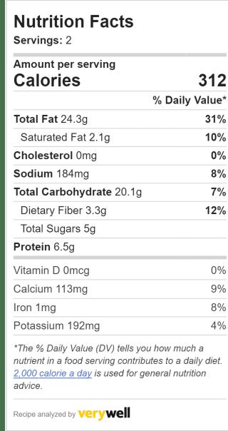 Nutrition Label Embed 1881112343 adf10fa04c1349e3a4f45eac2585a8a6