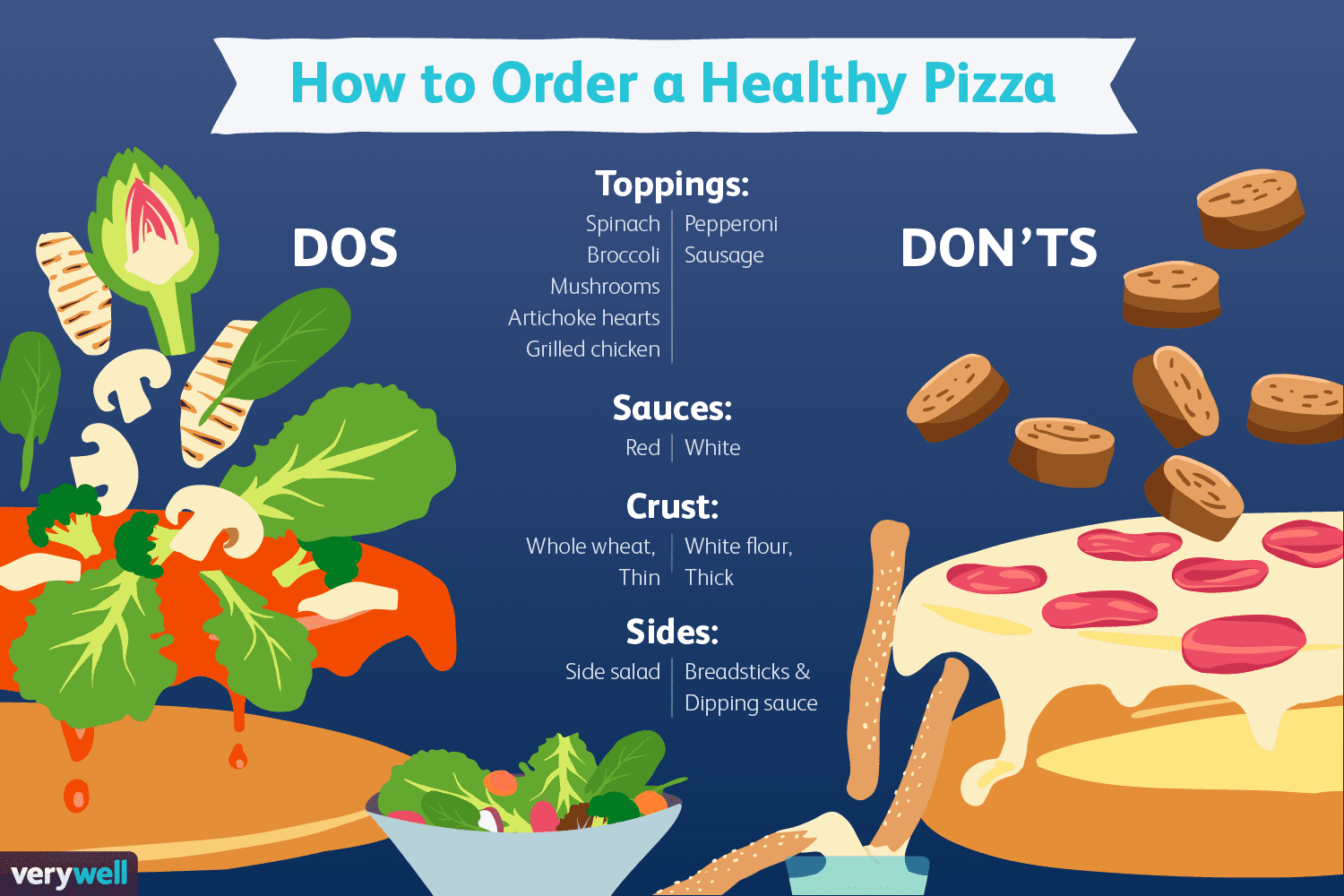 Pizza Nutrition Facts And Tips To Make It Healthier